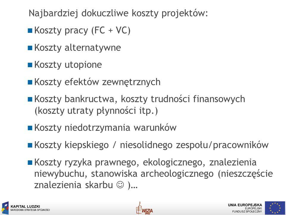 20 Najbardziej dokuczliwe koszty projektów: Koszty pracy (FC + VC) Koszty alternatywne Koszty utopione Koszty efektów zewnętrznych Koszty bankructwa,