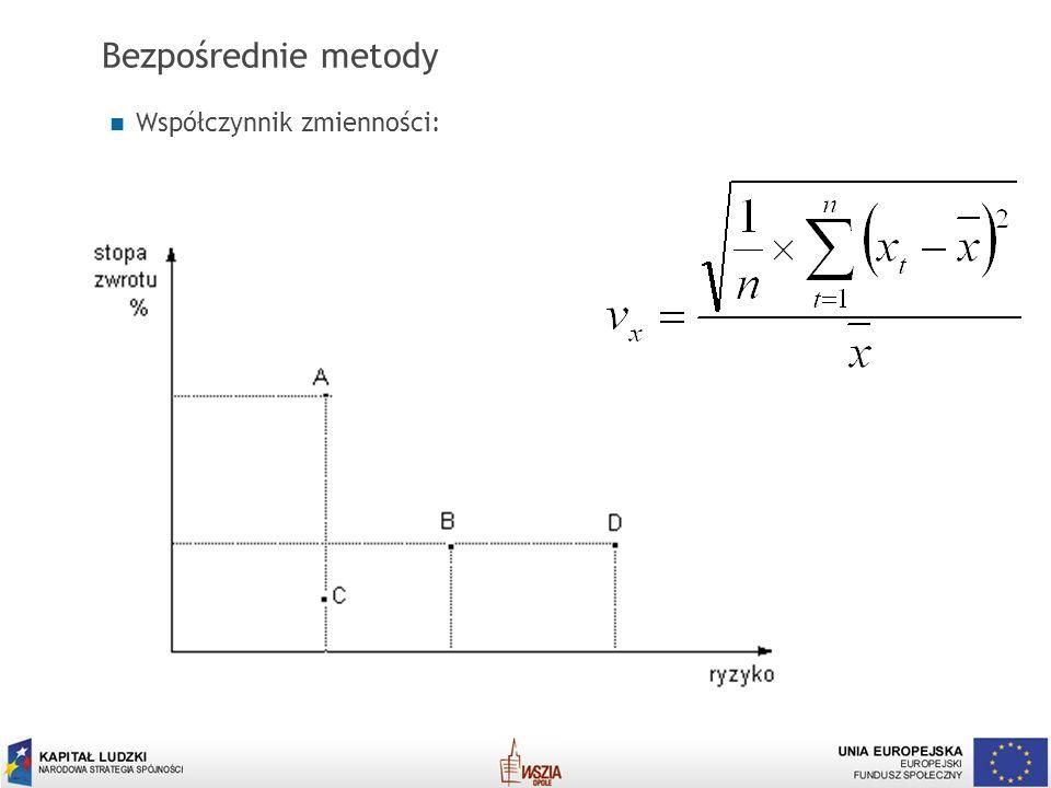 22 Bezpośrednie metody Współczynnik zmienności: