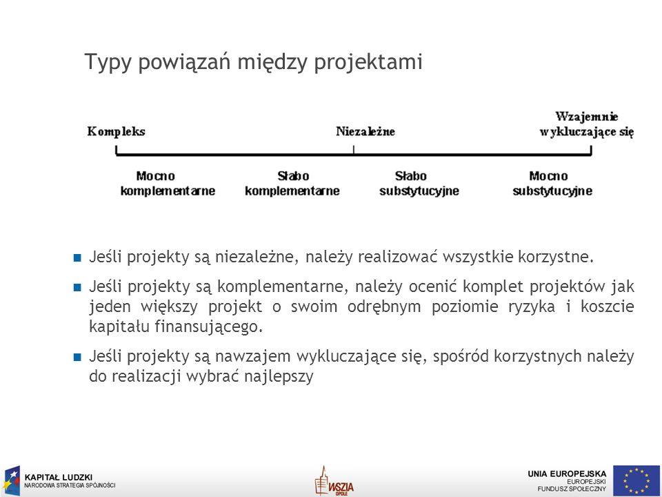 6 Typy powiązań między projektami Jeśli projekty są niezależne, należy realizować wszystkie korzystne. Jeśli projekty są komplementarne, należy ocenić