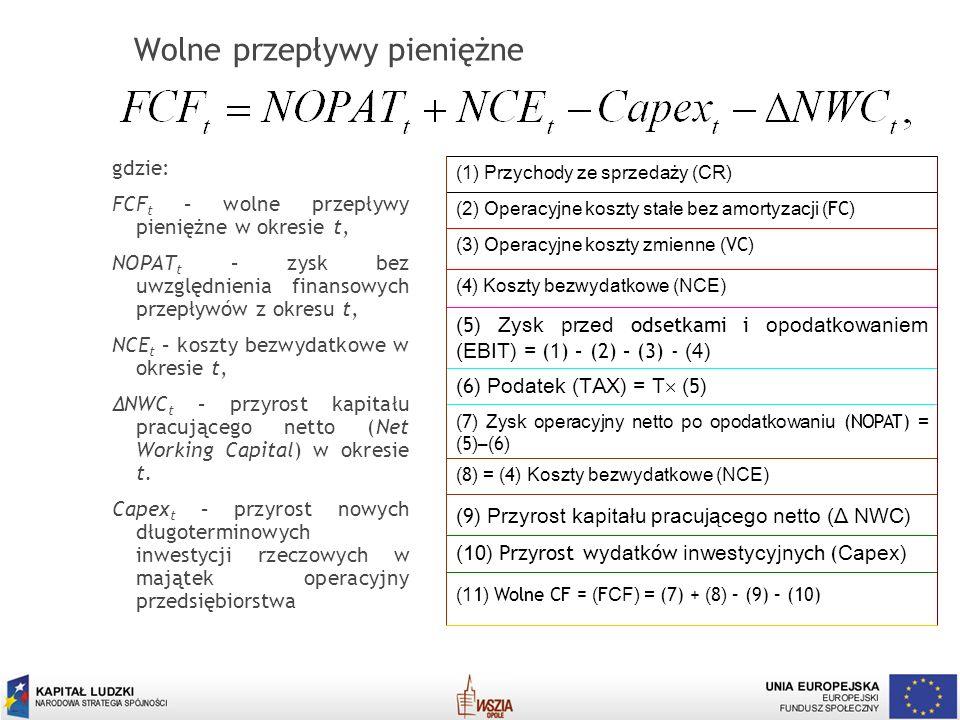 9 Wolne przepływy pieniężne gdzie: FCF t – wolne przepływy pieniężne w okresie t, NOPAT t – zysk bez uwzględnienia finansowych przepływów z okresu t,