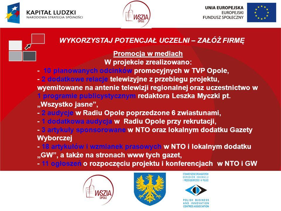 Promocja w mediach W projekcie zrealizowano: - 10 planowanych odcinków promocyjnych w TVP Opole, - 2 dodatkowe relacje telewizyjne z przebiegu projektu, wyemitowane na antenie telewizji regionalnej oraz uczestnictwo w 1 programie publicystycznym redaktora Leszka Myczki pt.