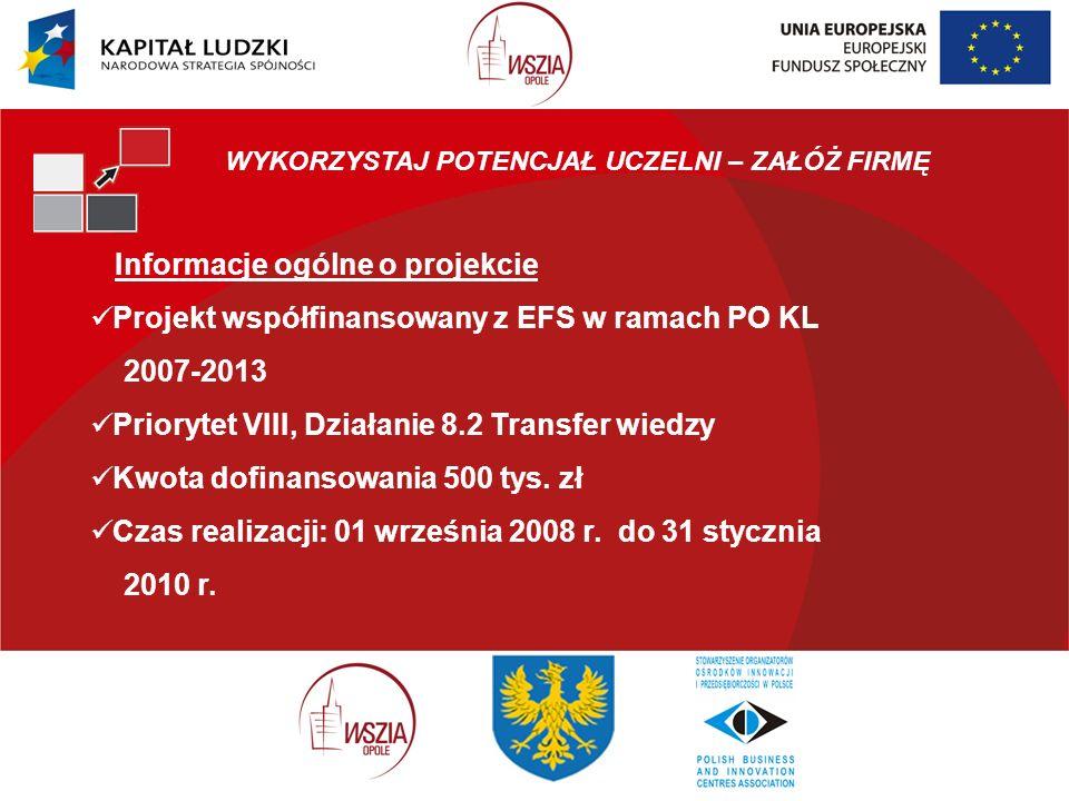 WYKORZYSTAJ POTENCJAŁ UCZELNI – ZAŁÓŻ FIRMĘ Informacje ogólne o projekcie Projekt współfinansowany z EFS w ramach PO KL 2007-2013 Priorytet VIII, Działanie 8.2 Transfer wiedzy Kwota dofinansowania 500 tys.