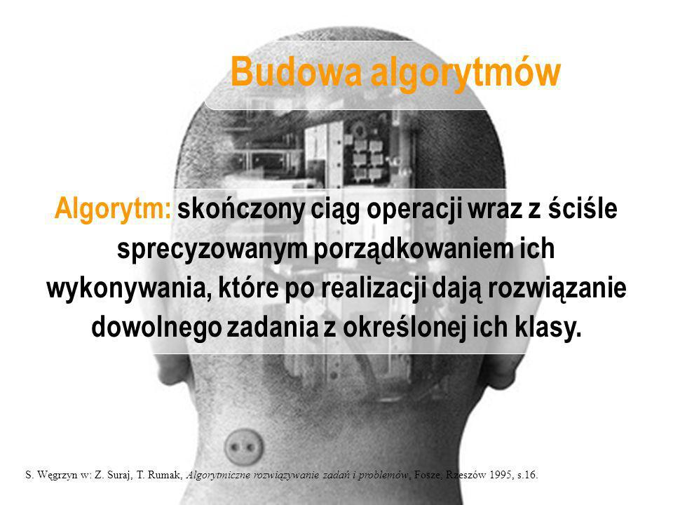 S. Węgrzyn w: Z. Suraj, T. Rumak, Algorytmiczne rozwiązywanie zadań i problemów, Fosze, Rzeszów 1995, s.16. Algorytm: skończony ciąg operacji wraz z ś
