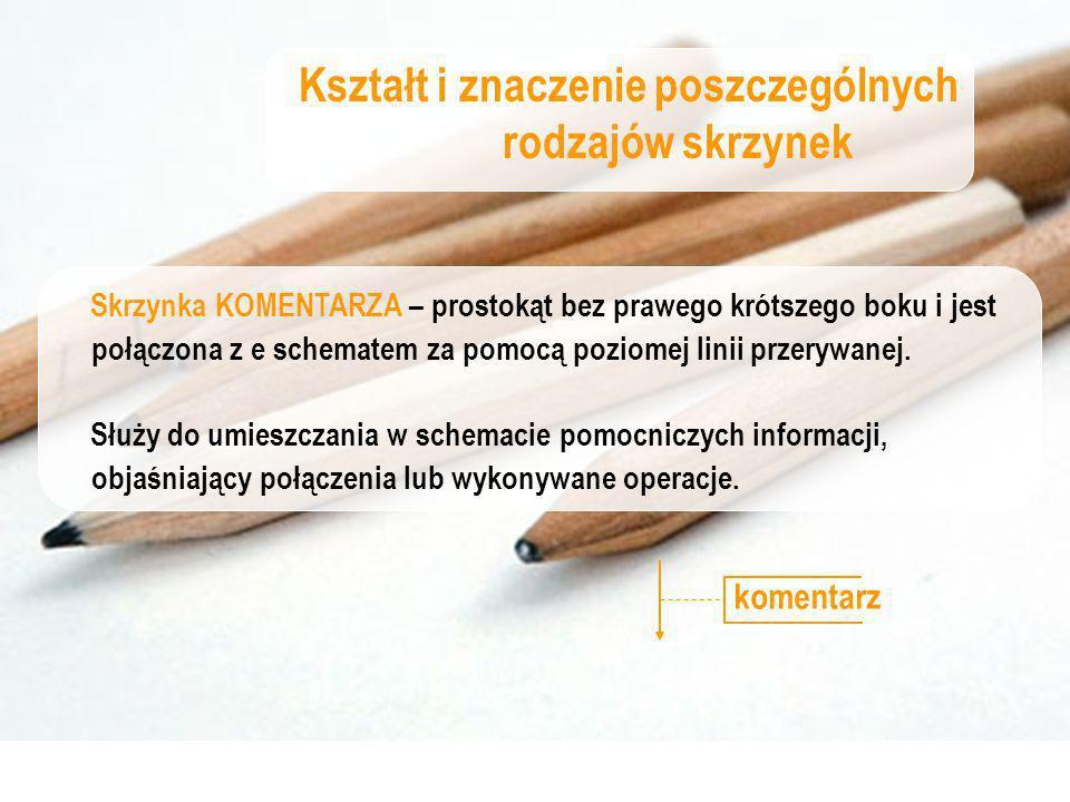 komentarz Kształt i znaczenie poszczególnych rodzajów skrzynek Skrzynka KOMENTARZA – prostokąt bez prawego krótszego boku i jest połączona z e schemat