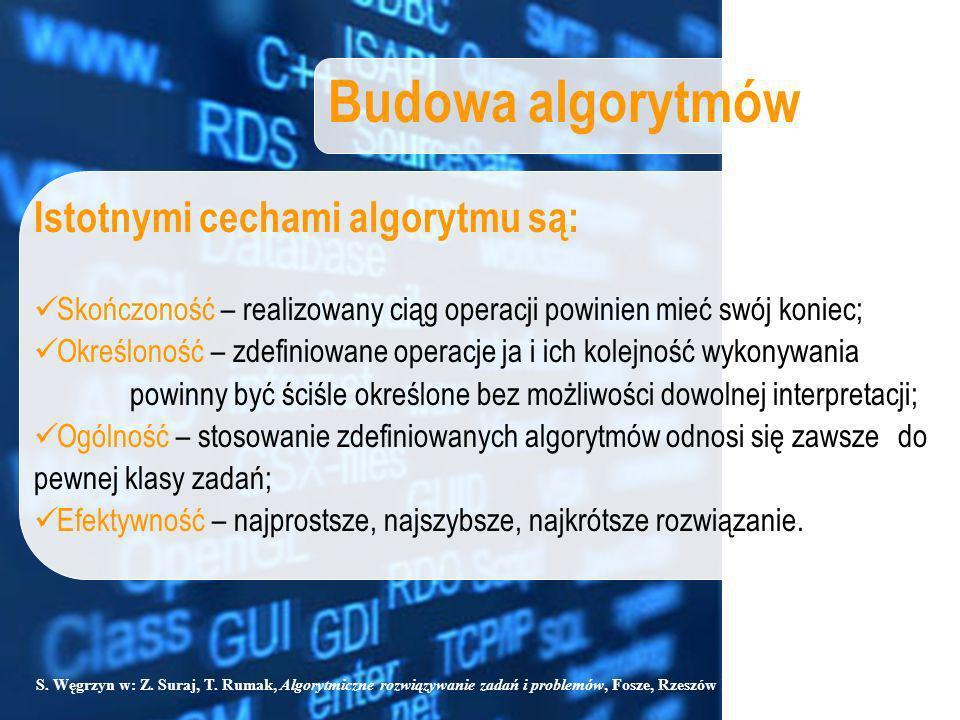 S. Węgrzyn w: Z. Suraj, T. Rumak, Algorytmiczne rozwiązywanie zadań i problemów, Fosze, Rzeszów 1995, s.17. Istotnymi cechami algorytmu są: Skończonoś