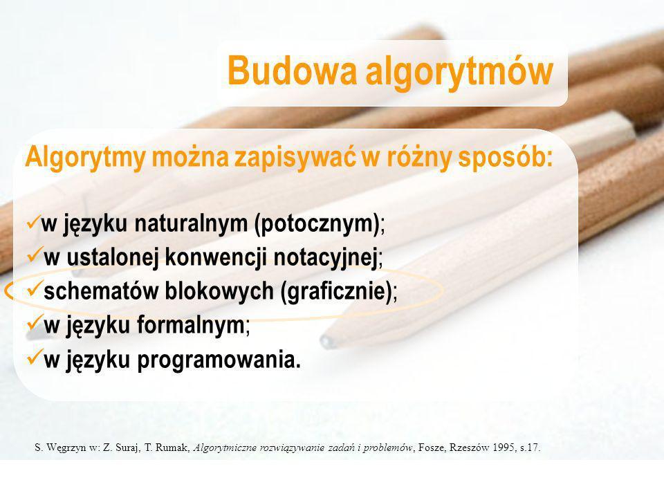 S. Węgrzyn w: Z. Suraj, T. Rumak, Algorytmiczne rozwiązywanie zadań i problemów, Fosze, Rzeszów 1995, s.17. Budowa algorytmów Algorytmy można zapisywa