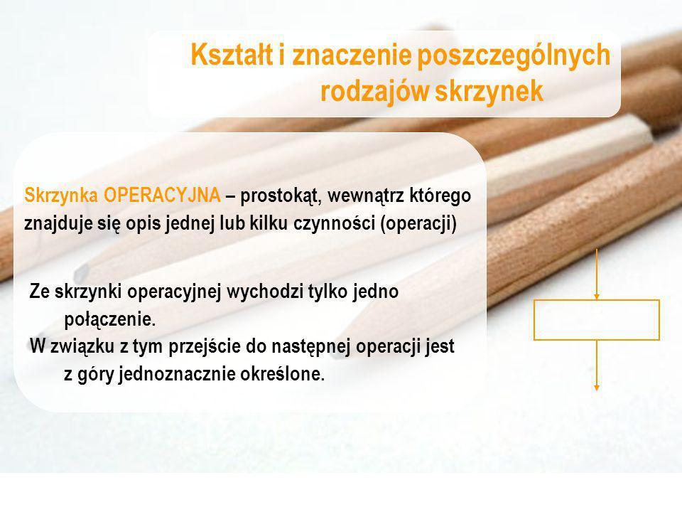 Kształt i znaczenie poszczególnych rodzajów skrzynek Skrzynka OPERACYJNA – prostokąt, wewnątrz którego znajduje się opis jednej lub kilku czynności (o