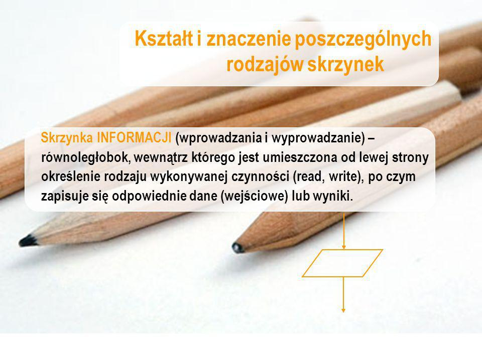 Kształt i znaczenie poszczególnych rodzajów skrzynek Skrzynka INFORMACJI (wprowadzania i wyprowadzanie) – równoległobok, wewnątrz którego jest umieszc