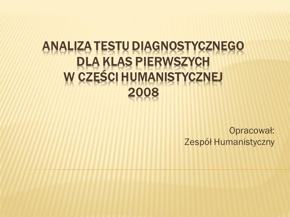 Opracował: Zespół Humanistyczny
