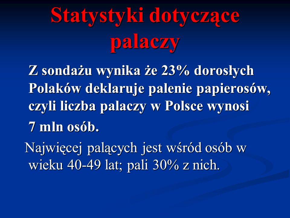 Statystyki dotyczące palaczy Z sondażu wynika że 23% dorosłych Polaków deklaruje palenie papierosów, czyli liczba palaczy w Polsce wynosi Z sondażu wy