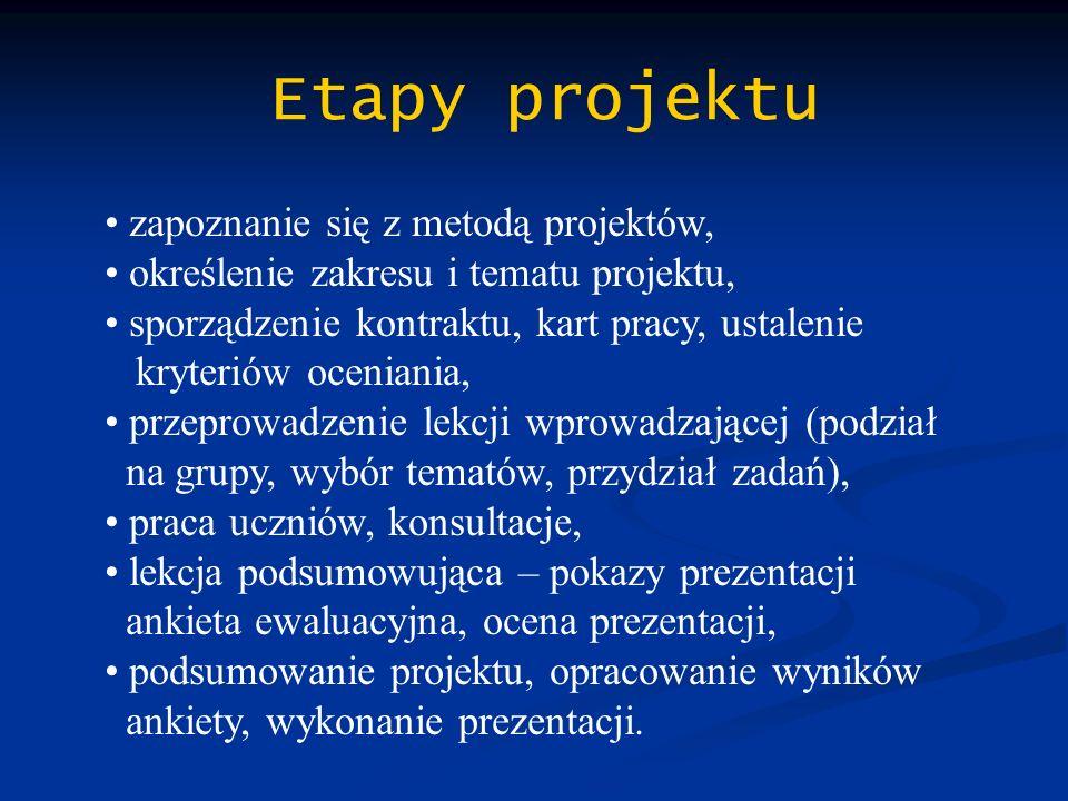 Etapy projektu zapoznanie się z metodą projektów, określenie zakresu i tematu projektu, sporządzenie kontraktu, kart pracy, ustalenie kryteriów ocenia