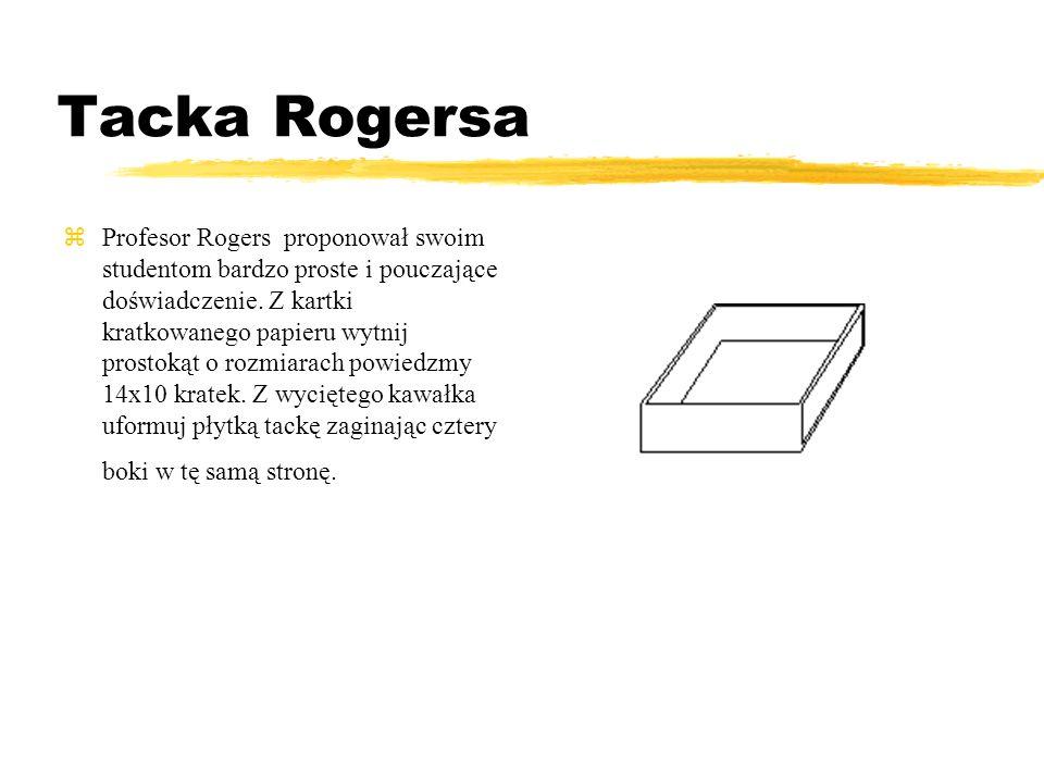 Tacka Rogersa Profesor Rogers proponował swoim studentom bardzo proste i pouczające doświadczenie.