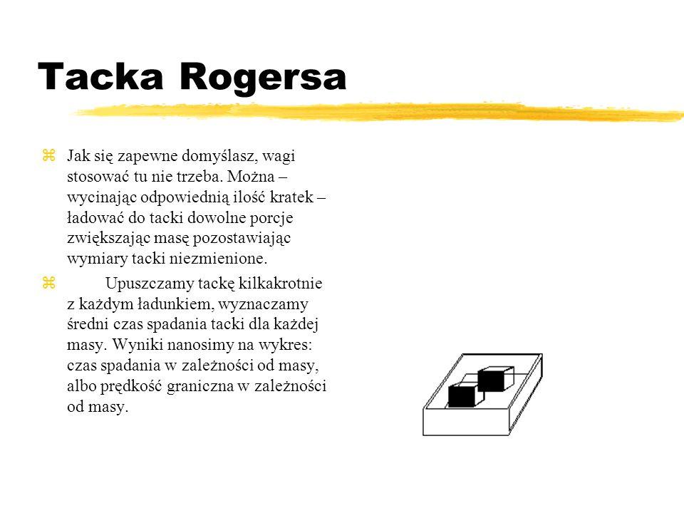 Tacka Rogersa Zapytamy: czy – a jeśli tak to jak - czas spadania tacki z danej wysokości zależy od masy tacki? Warto w tym miejscu próbować przewidzie