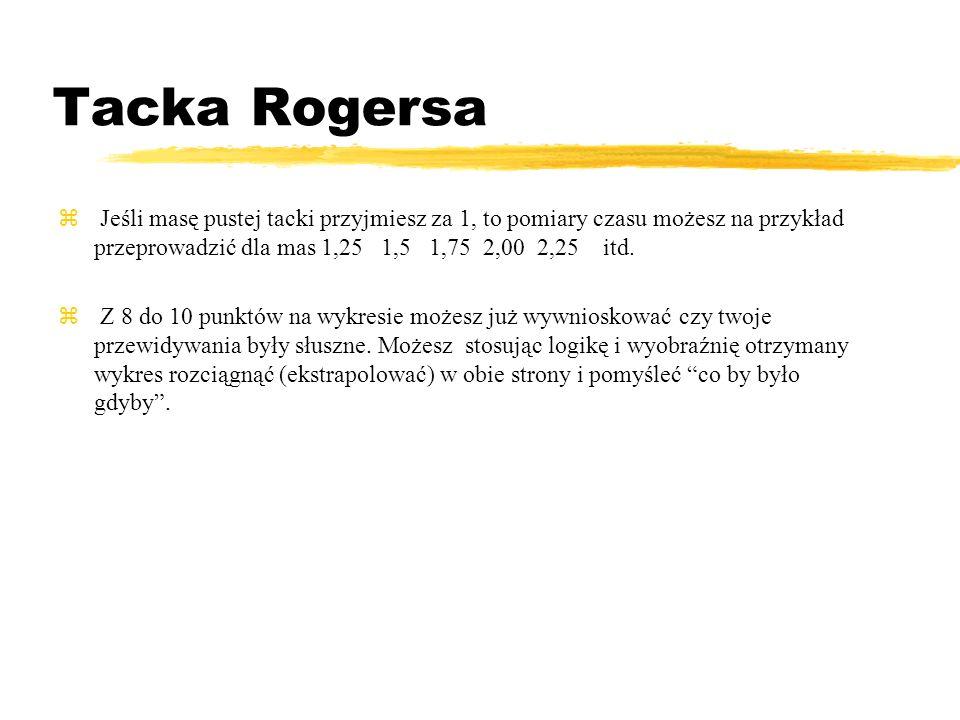 Tacka Rogersa Jeśli masę pustej tacki przyjmiesz za 1, to pomiary czasu możesz na przykład przeprowadzić dla mas 1,25 1,5 1,75 2,00 2,25 itd.