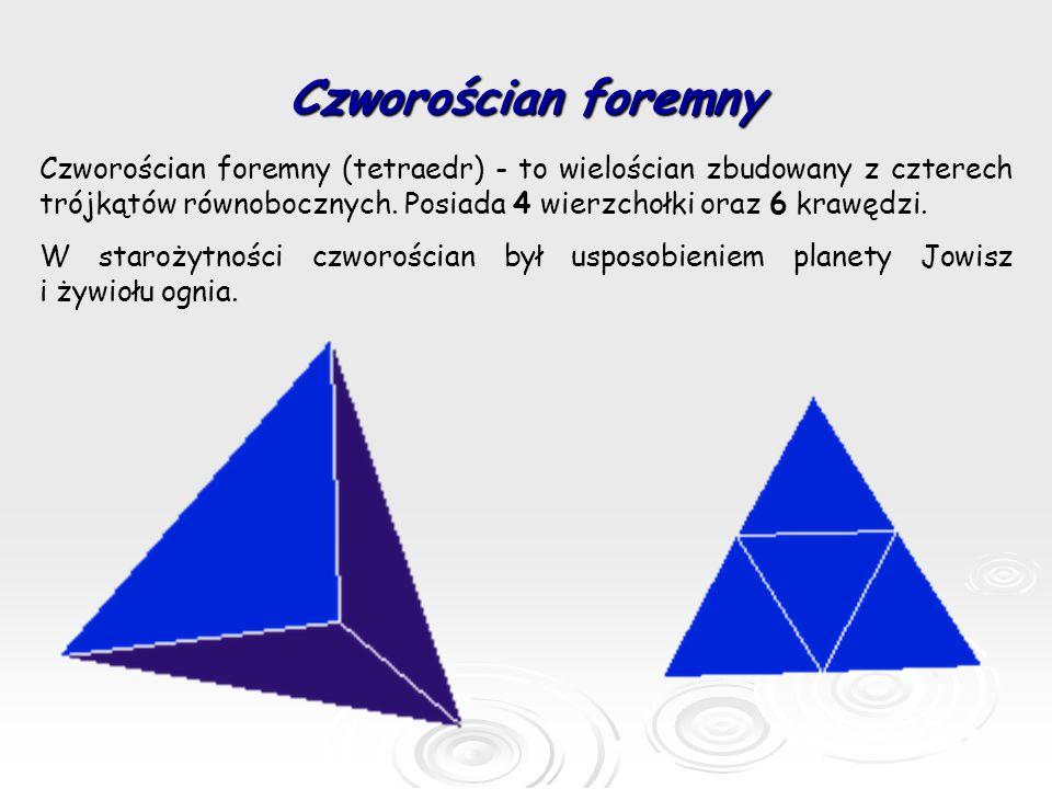 Czworościan foremny Czworościan foremny (tetraedr) - to wielościan zbudowany z czterech trójkątów równobocznych. Posiada 4 wierzchołki oraz 6 krawędzi
