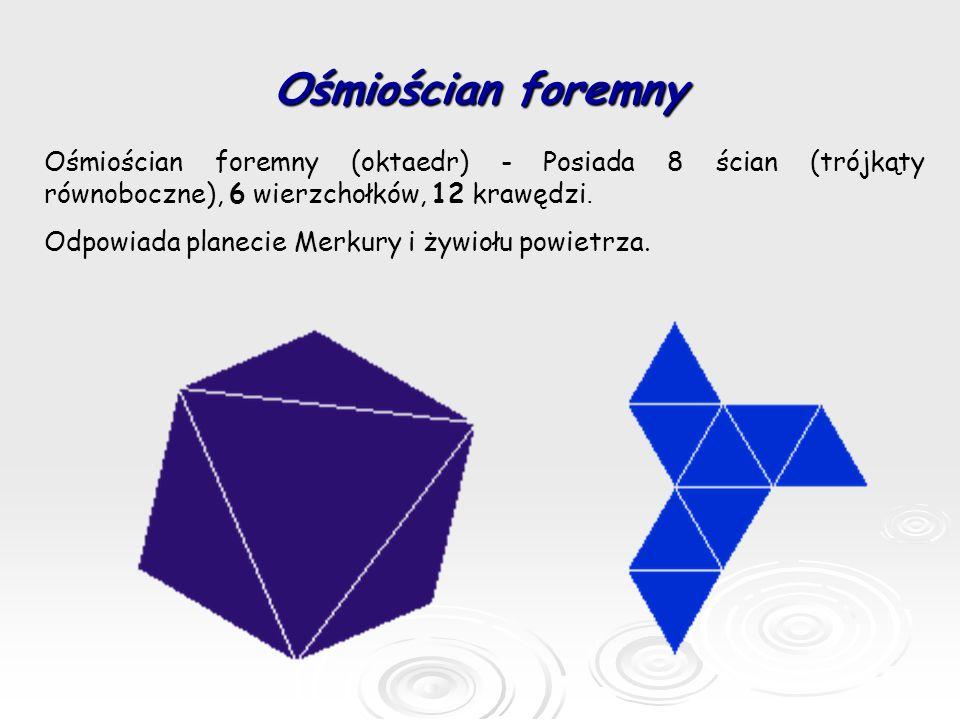 Ośmiościan foremny Ośmiościan foremny (oktaedr) - Posiada 8 ścian (trójkąty równoboczne), 6 wierzchołków, 12 krawędzi. Odpowiada planecie Merkury i ży