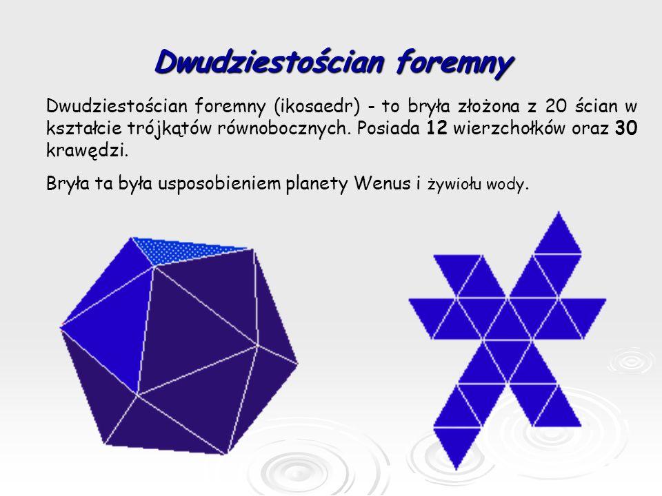 Dwudziestościan foremny Dwudziestościan foremny (ikosaedr) - to bryła złożona z 20 ścian w kształcie trójkątów równobocznych. Posiada 12 wierzchołków