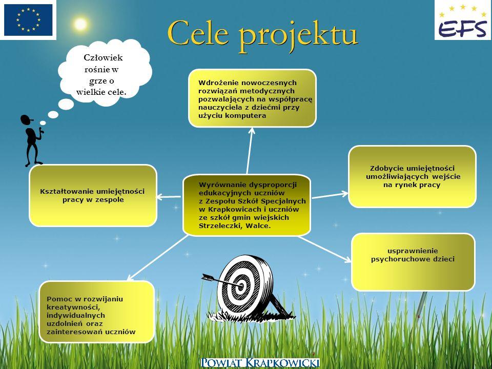 Cele projektu Pomoc w rozwijaniu kreatywności, indywidualnych uzdolnień oraz zainteresowań uczniów Kształtowanie umiejętności pracy w zespole Człowiek