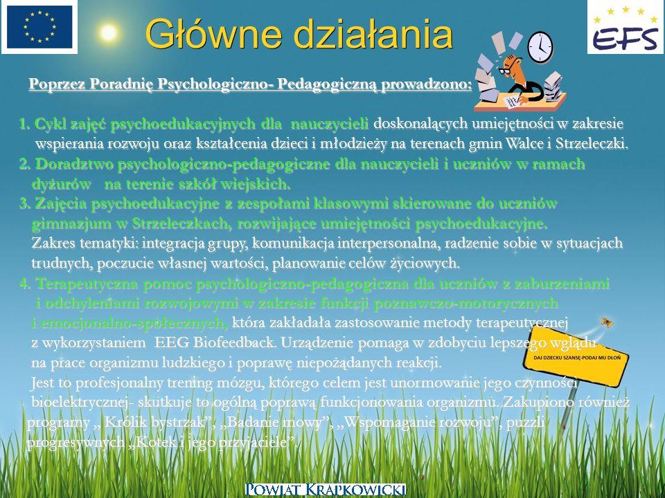Główne działania Poprzez Poradnię Psychologiczno- Pedagogiczną prowadzono: Poprzez Poradnię Psychologiczno- Pedagogiczną prowadzono: 1. Cykl zajęć psy