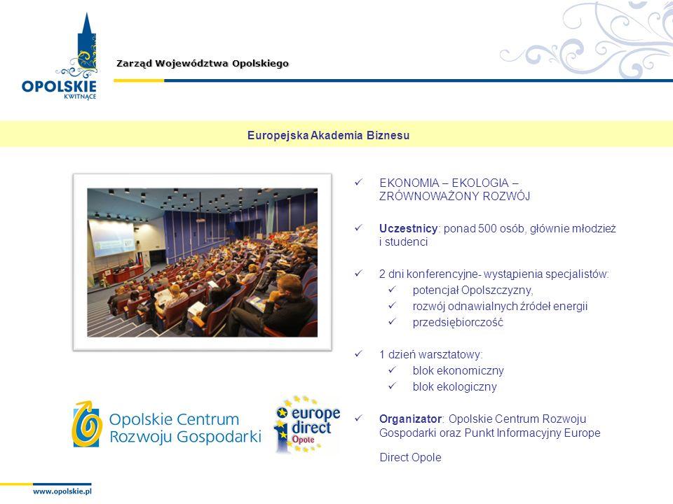 Zarząd Województwa Opolskiego Europejska Akademia Biznesu EKONOMIA – EKOLOGIA – ZRÓWNOWAŻONY ROZWÓJ Uczestnicy: ponad 500 osób, głównie młodzież i stu