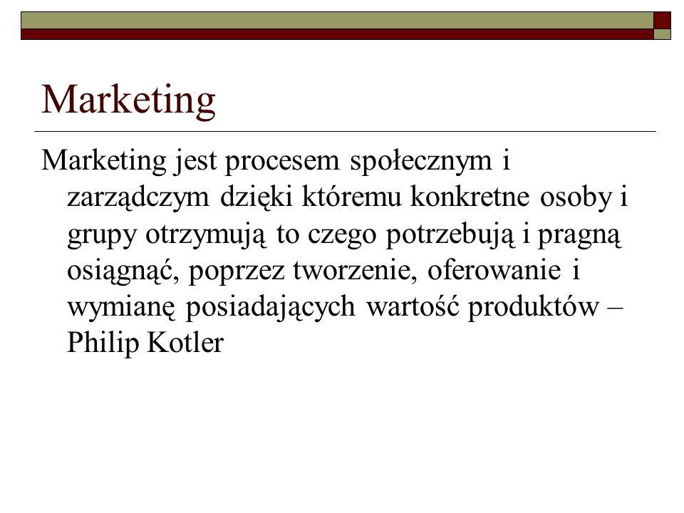 Peter Drucker Najpierw należy zapewnić możliwość sprzedaży a dopiero wtedy rozpocząć produkcję