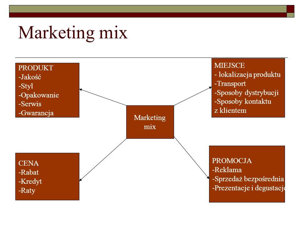 Model zachowań konsumenckich Bodźce marketingowe konsument Reakcje konsumenta -Produkt -Cena -Miejsce -Promocja -Płeć -Status ekonomiczny -Wiek - miejsce zamieszkania -Wybór produktu -Wybór marki -Wybór sprzedaży -Percepcja -Uczenie się i pamięć - emocje i motywacje -Osobowość S – bodźce marketingowe O – nieobserwowalne zmienne – psychologia zachowań konsumenta R – obserwowalna reakcja klienta