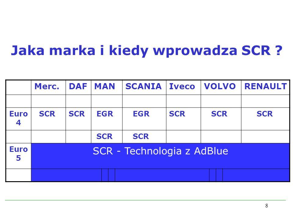 8 Merc.DAFMANSCANIAIvecoVOLVORENAULT Euro 4 SCR EGR SCR Euro 5 SCR - Technologia z AdBlue Jaka marka i kiedy wprowadza SCR ?
