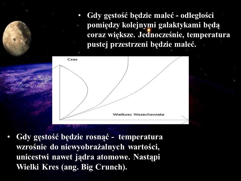 Gdy gęstość będzie maleć - odległości pomiędzy kolejnymi galaktykami będą coraz większe. Jednocześnie, temperatura pustej przestrzeni będzie maleć. Gd