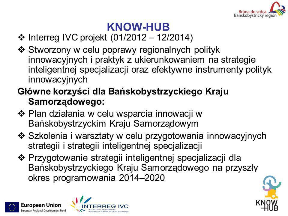 KNOW-HUB Interreg IVC projekt (01/2012 – 12/2014) Stworzony w celu poprawy regionalnych polityk innowacyjnych i praktyk z ukierunkowaniem na strategie inteligentnej specjalizacji oraz efektywne instrumenty polityk innowacyjnych Główne korzyści dla Bańskobystrzyckiego Kraju Samorządowego: Plan działania w celu wsparcia innowacji w Bańskobystrzyckim Kraju Samorządowym Szkolenia i warsztaty w celu przygotowania innowacyjnych strategii i strategii inteligentnej specjalizacji Przygotowanie strategii inteligentnej specjalizacji dla Bańskobystrzyckiego Kraju Samorządowego na przyszły okres programowania 2014–2020