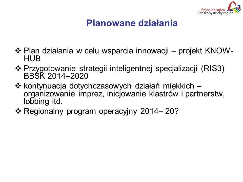 Planowane działania Plan działania w celu wsparcia innowacji – projekt KNOW- HUB Przygotowanie strategii inteligentnej specjalizacji (RIS3) BBSK 2014–2020 kontynuacja dotychczasowych działań miękkich – organizowanie imprez, inicjowanie klastrów i partnerstw, lobbing itd.