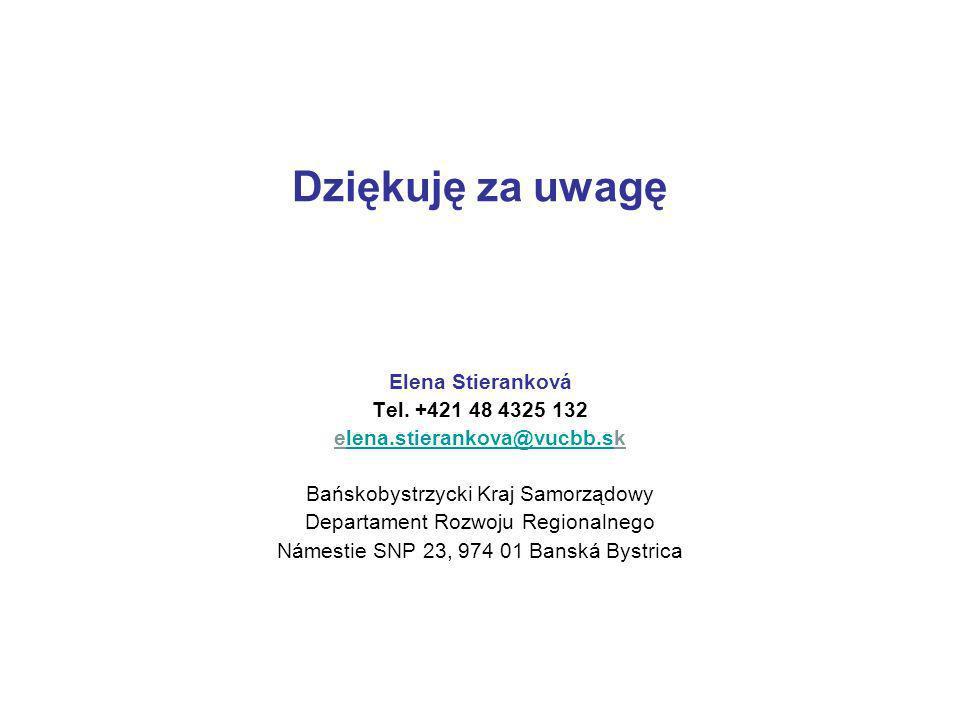 Dziękuję za uwagę Elena Stieranková Tel.