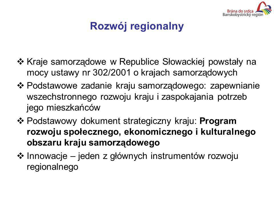 Rozwój regionalny Kraje samorządowe w Republice Słowackiej powstały na mocy ustawy nr 302/2001 o krajach samorządowych Podstawowe zadanie kraju samorządowego: zapewnianie wszechstronnego rozwoju kraju i zaspokajania potrzeb jego mieszkańców Podstawowy dokument strategiczny kraju: Program rozwoju społecznego, ekonomicznego i kulturalnego obszaru kraju samorządowego Innowacje – jeden z głównych instrumentów rozwoju regionalnego
