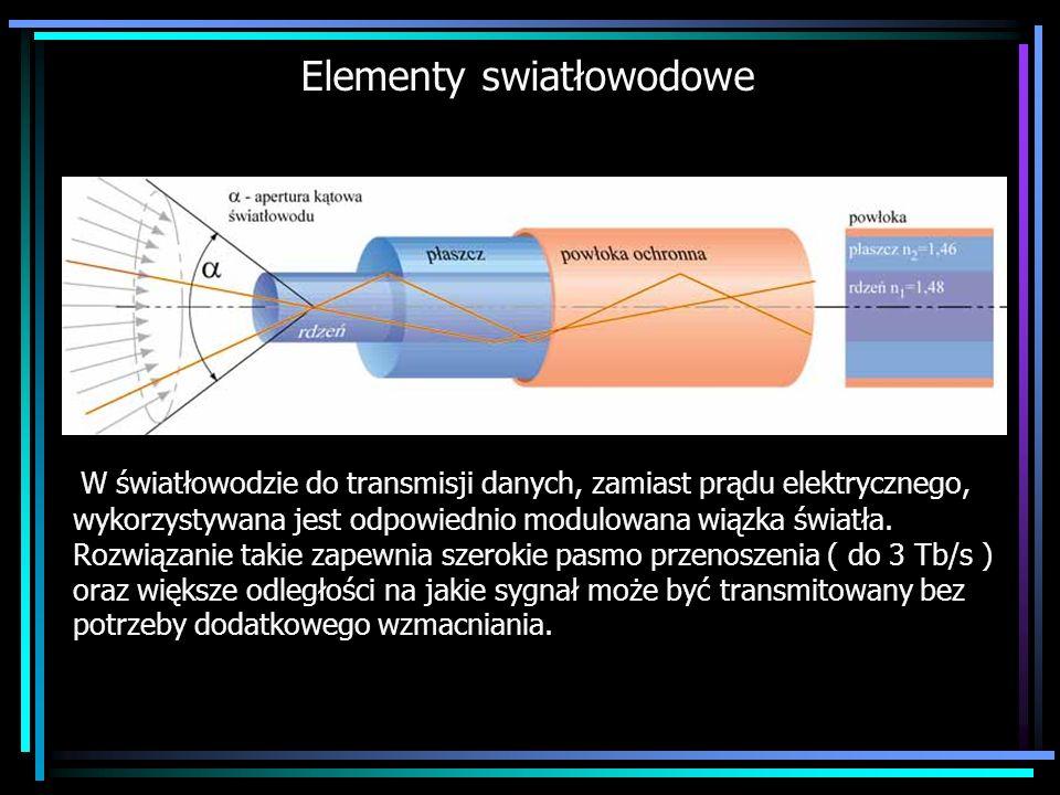Elementy swiatłowodowe W światłowodzie do transmisji danych, zamiast prądu elektrycznego, wykorzystywana jest odpowiednio modulowana wiązka światła. R