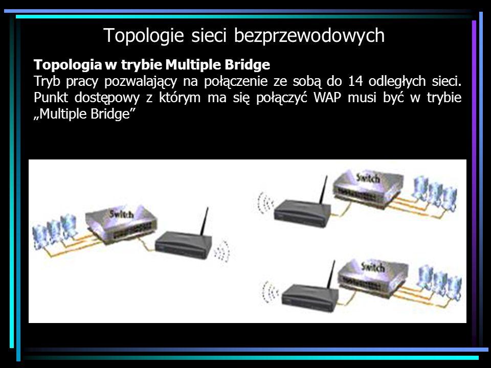 Topologie sieci bezprzewodowych Topologia w trybie Multiple Bridge Tryb pracy pozwalający na połączenie ze sobą do 14 odległych sieci. Punkt dostępowy