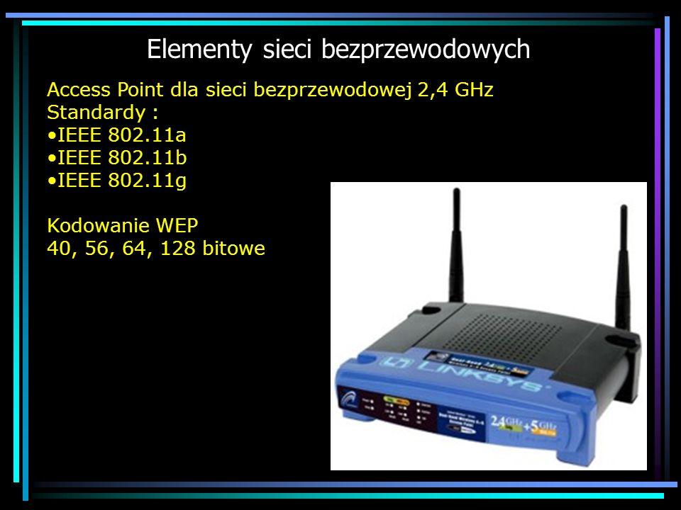Elementy sieci bezprzewodowych Access Point dla sieci bezprzewodowej 2,4 GHz Standardy : IEEE 802.11a IEEE 802.11b IEEE 802.11g Kodowanie WEP 40, 56,