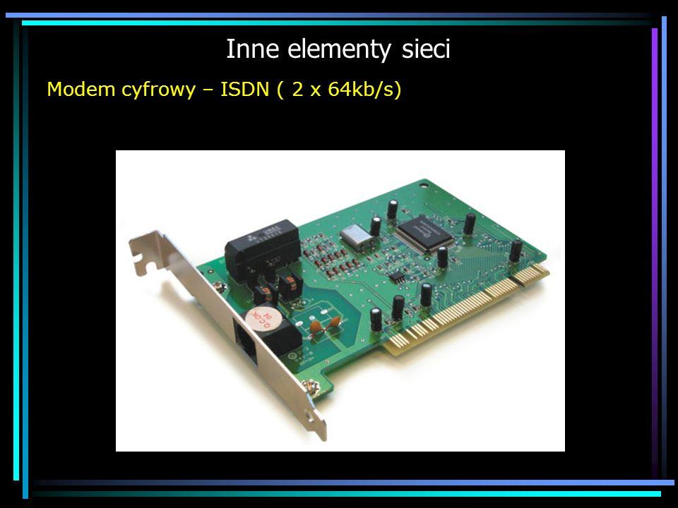 Inne elementy sieci Modem cyfrowy – ISDN ( 2 x 64kb/s)