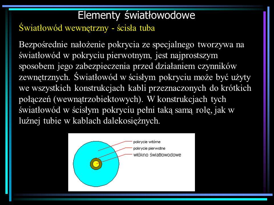 Elementy światłowodowe Światłowód wewnętrzny - ścisła tuba Bezpośrednie nałożenie pokrycia ze specjalnego tworzywa na światłowód w pokryciu pierwotnym