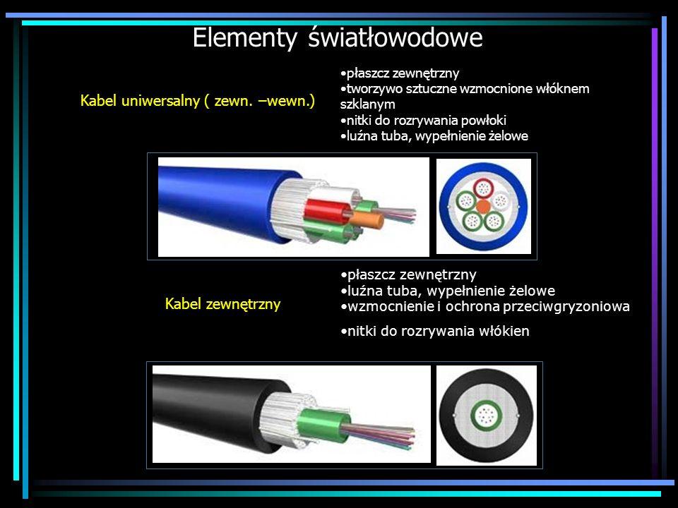 Elementy światłowodowe Kabel zewnętrzny płaszcz zewnętrzny luźna tuba, wypełnienie żelowe wzmocnienie i ochrona przeciwgryzoniowa nitki do rozrywania