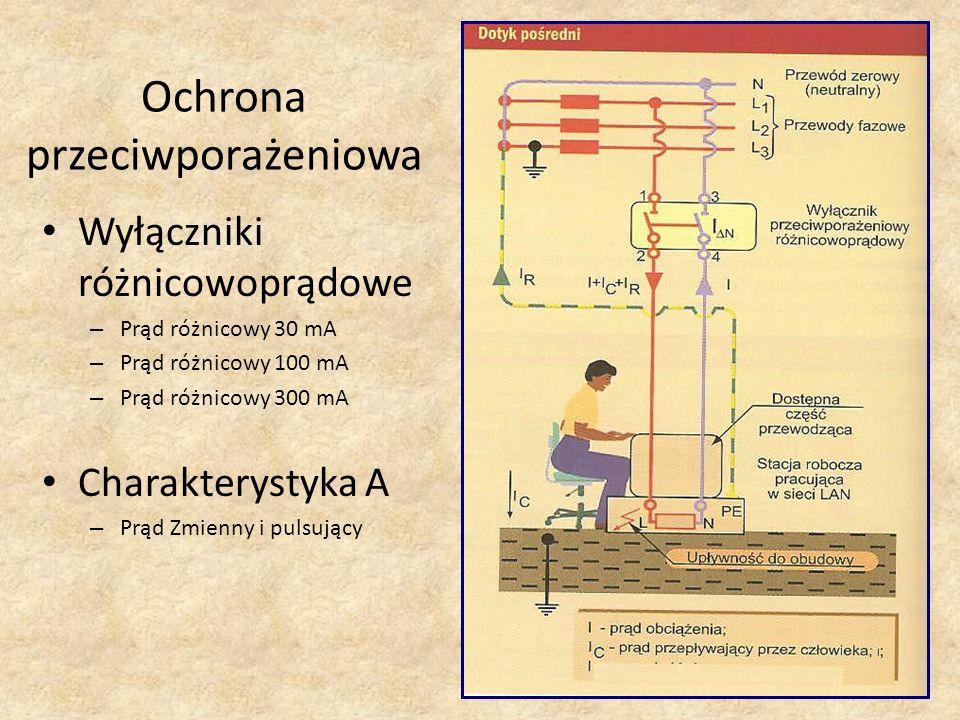 Ochrona przeciwporażeniowa Wyłączniki różnicowoprądowe – Prąd różnicowy 30 mA – Prąd różnicowy 100 mA – Prąd różnicowy 300 mA Charakterystyka A – Prąd