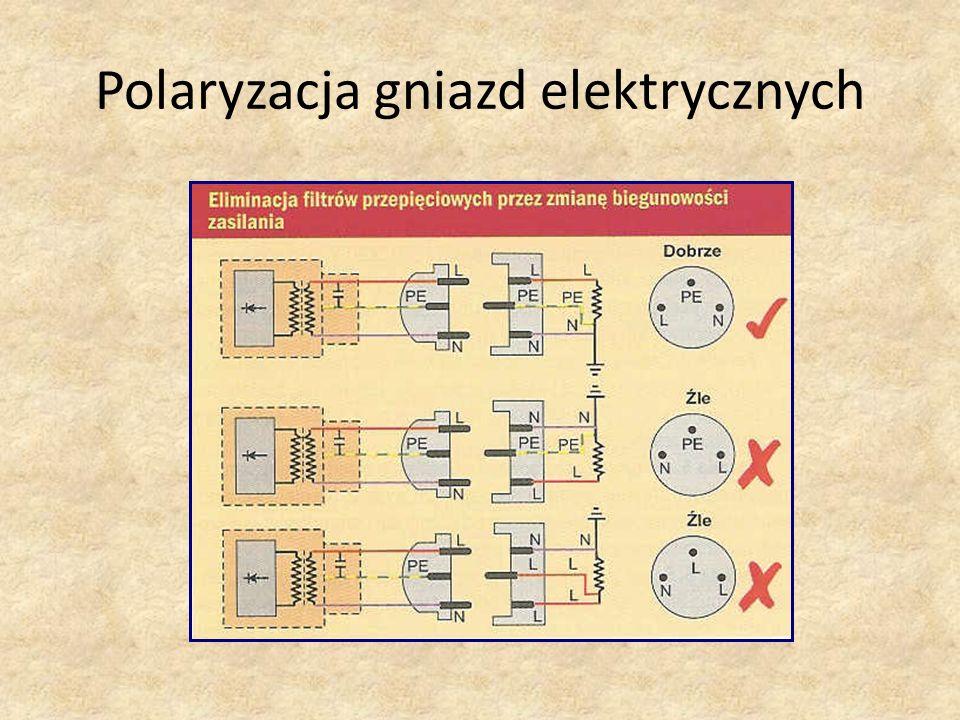 Polaryzacja gniazd elektrycznych