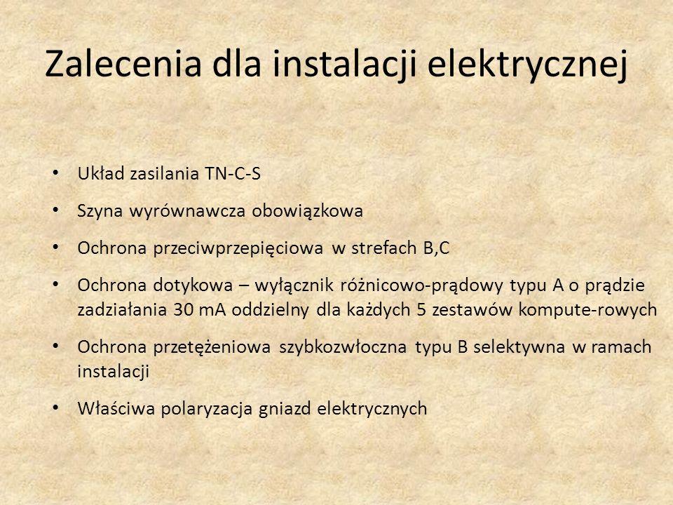 Zalecenia dla instalacji elektrycznej Układ zasilania TN-C-S Szyna wyrównawcza obowiązkowa Ochrona przeciwprzepięciowa w strefach B,C Ochrona dotykowa