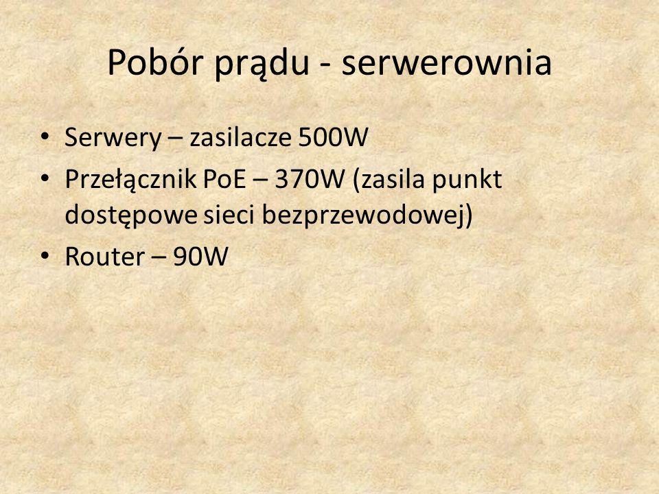 Pobór prądu - serwerownia Serwery – zasilacze 500W Przełącznik PoE – 370W (zasila punkt dostępowe sieci bezprzewodowej) Router – 90W