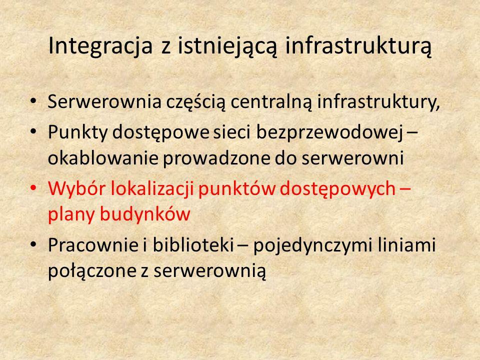Integracja z istniejącą infrastrukturą Serwerownia częścią centralną infrastruktury, Punkty dostępowe sieci bezprzewodowej – okablowanie prowadzone do