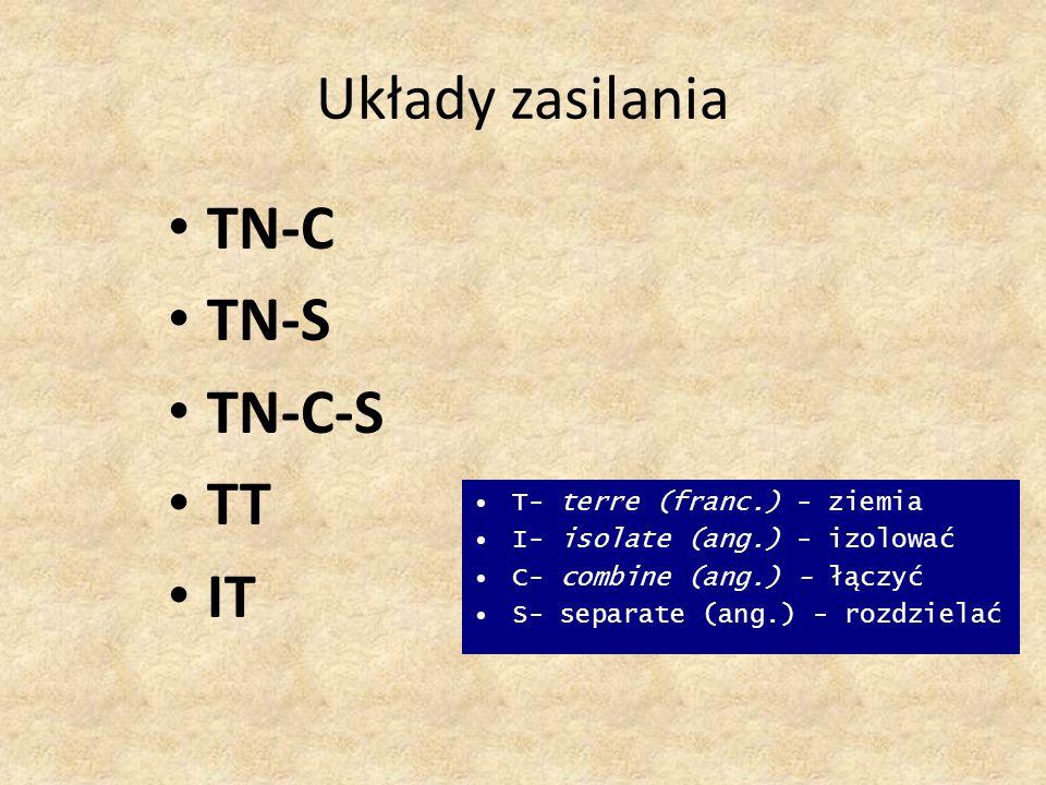 Układy zasilania TN-C TN-S TN-C-S TT IT T- terre (franc.) - ziemia I- isolate (ang.) - izolować C- combine (ang.) - łączyć S- separate (ang.) - rozdzi