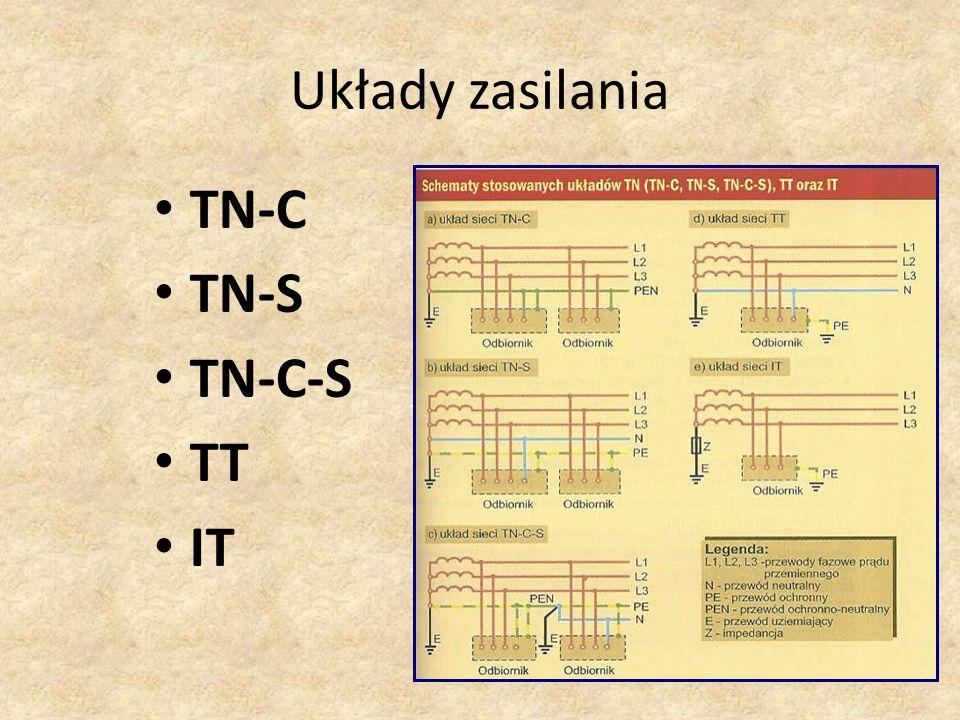 Układy zasilania TN-C TN-S TN-C-S TT IT