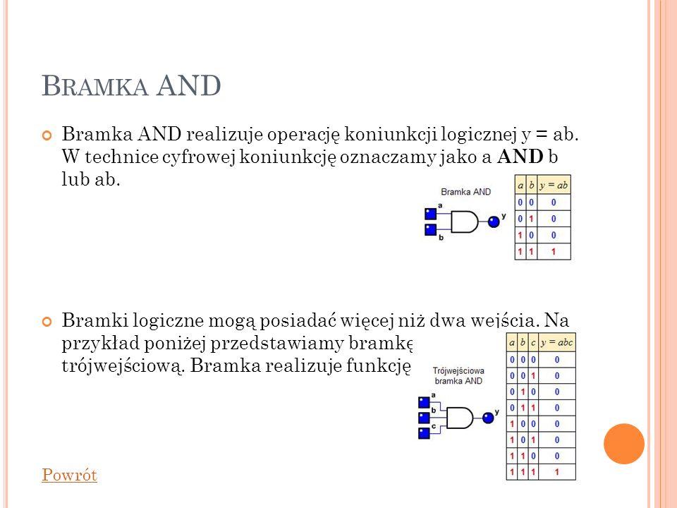 B RAMKA AND Bramka AND realizuje operację koniunkcji logicznej y = ab. W technice cyfrowej koniunkcję oznaczamy jako a AND b lub ab. Bramki logiczne m