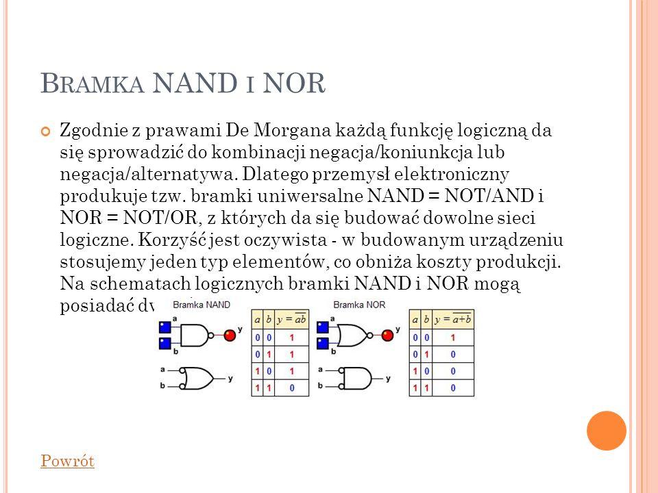 B RAMKA NAND I NOR Zgodnie z prawami De Morgana każdą funkcję logiczną da się sprowadzić do kombinacji negacja/koniunkcja lub negacja/alternatywa. Dla