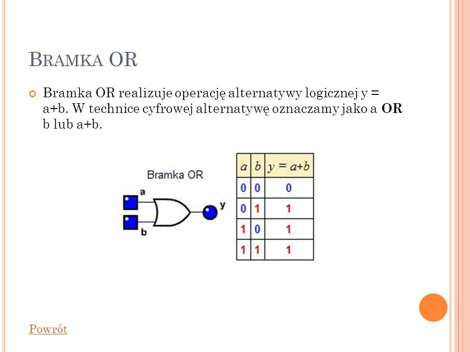 B RAMKA OR Bramka OR realizuje operację alternatywy logicznej y = a+b. W technice cyfrowej alternatywę oznaczamy jako a OR b lub a+b. Powrót
