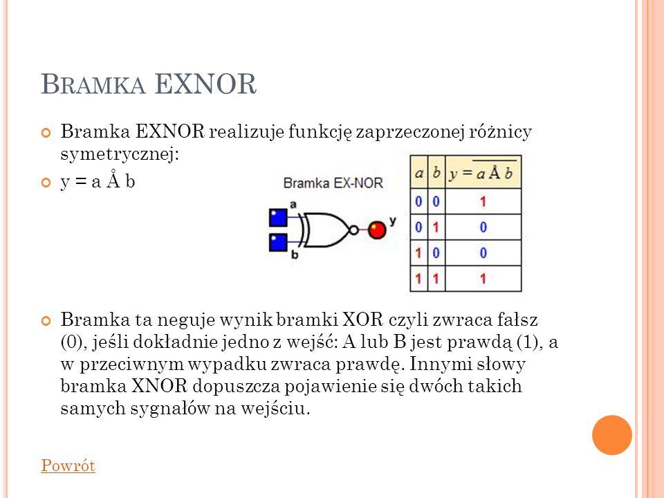 B RAMKA EXNOR Bramka EXNOR realizuje funkcję zaprzeczonej różnicy symetrycznej: y = a Å b Bramka ta neguje wynik bramki XOR czyli zwraca fałsz (0), je