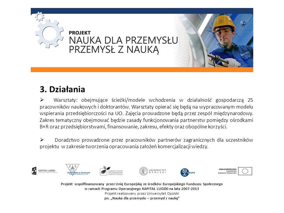 Projekt współfinansowany przez Unię Europejską ze środków Europejskiego Funduszu Społecznego w ramach Programu Operacyjnego KAPITAŁ LUDZKI na lata 200
